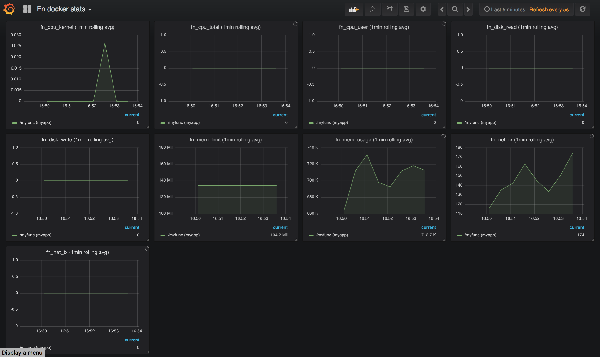 Display Fn runtime metrics using Prometheus and Grafana